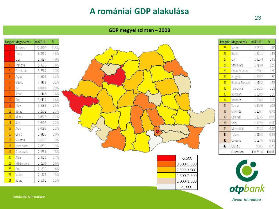 Avem încredere 23 Forrás: INS, OTP research A romániai GDP alakulása GDP megyei szinten – 2008