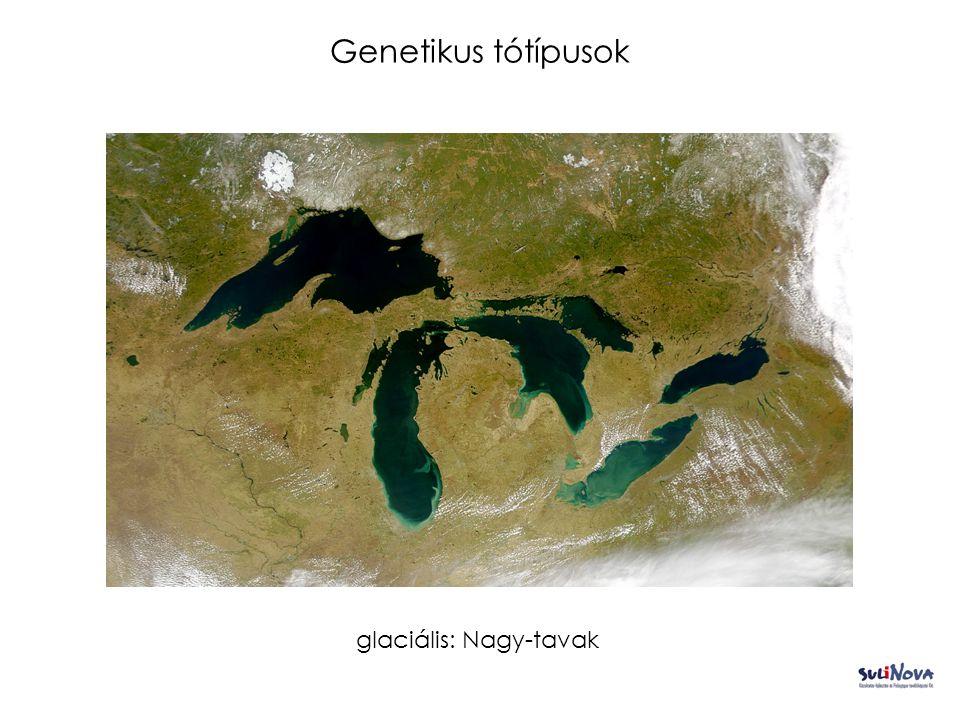 glaciális: Nagy-tavak Genetikus tótípusok