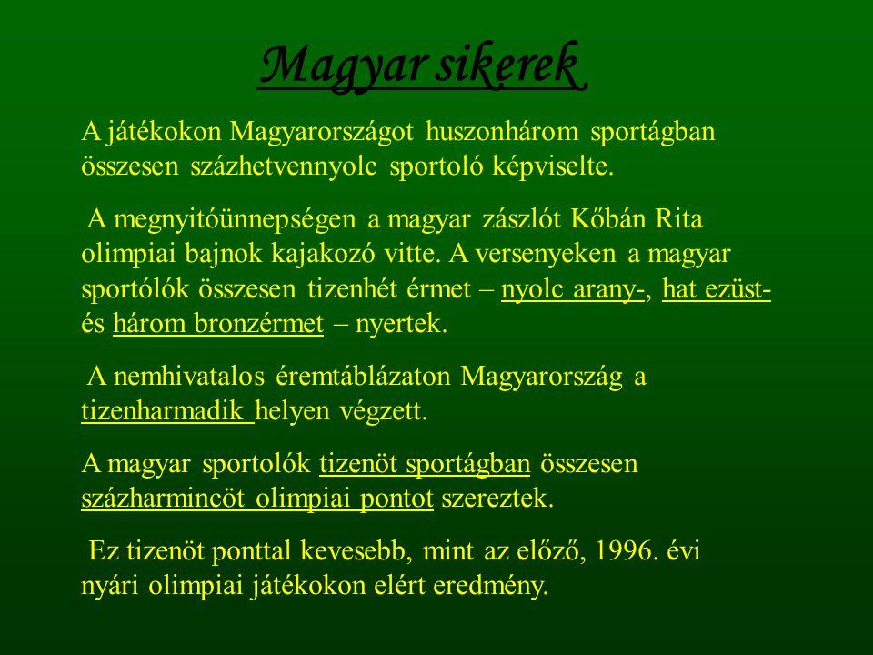 A játékokon Magyarországot huszonhárom sportágban összesen százhetvennyolc sportoló képviselte. A megnyitóünnepségen a magyar zászlót Kőbán Rita olimp