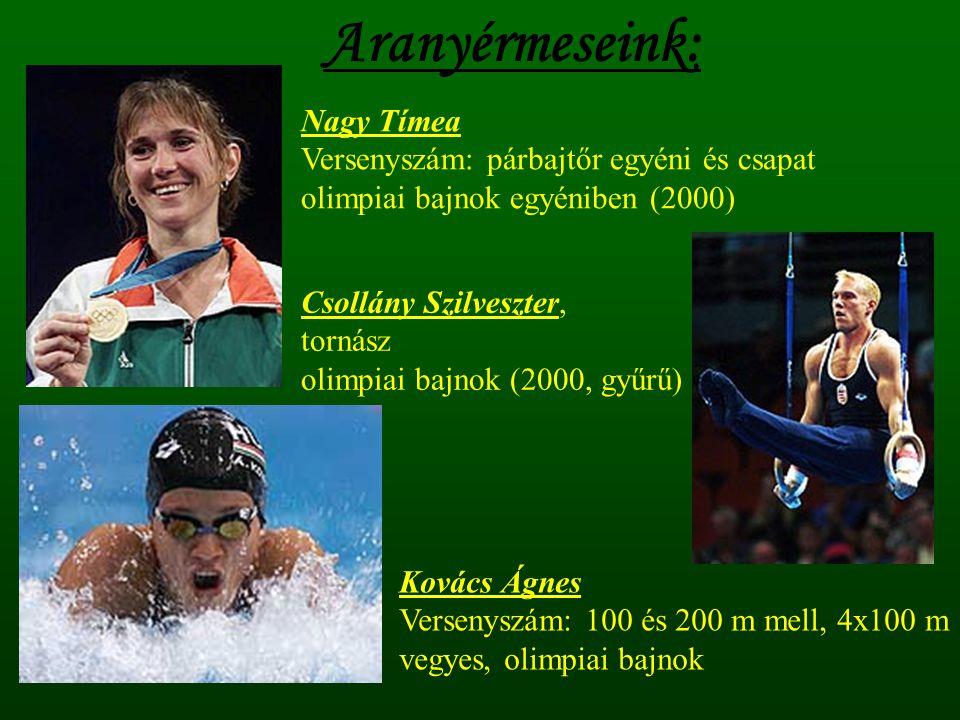 Nagy Tímea Versenyszám: párbajtőr egyéni és csapat olimpiai bajnok egyéniben (2000) Csollány Szilveszter, tornász olimpiai bajnok (2000, gyűrű) Kovács