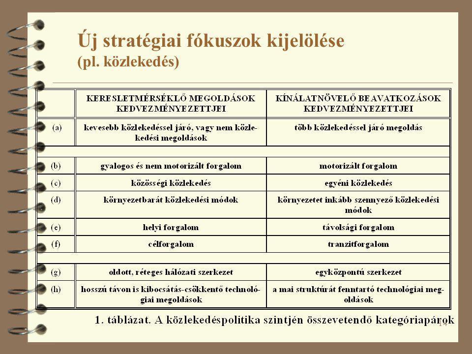 14 Új stratégiai fókuszok kijelölése (pl. közlekedés)