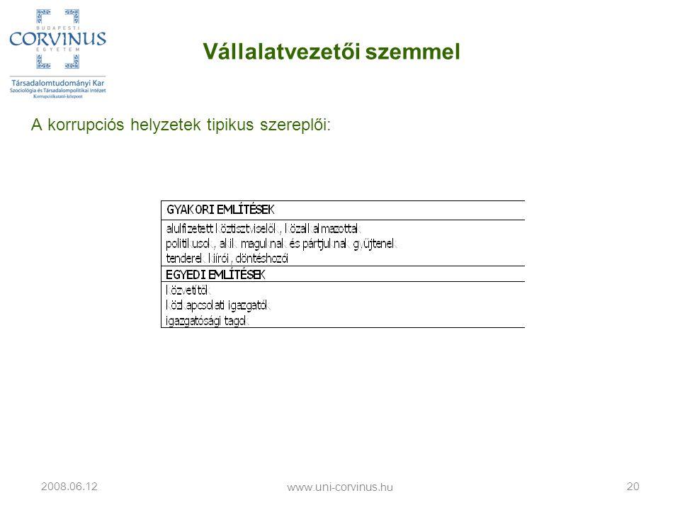 A korrupciós helyzetek tipikus szereplői: 2008.06.12 www.uni-corvinus.hu 20 Vállalatvezetői szemmel