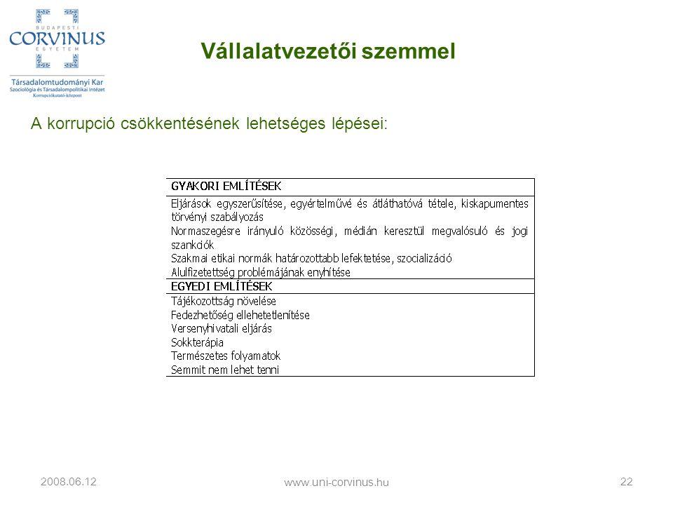 A korrupció csökkentésének lehetséges lépései: 2008.06.12 www.uni-corvinus.hu 22 Vállalatvezetői szemmel