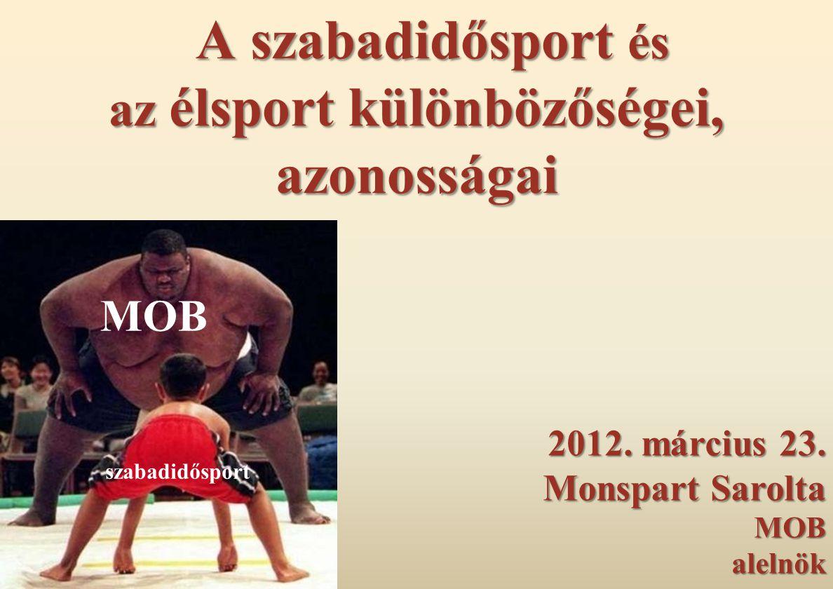 2012. március 23. Monspart Sarolta MOBalelnök szabadidősport A szabadidősport és az élsport különbözőségei, azonosságai MOB