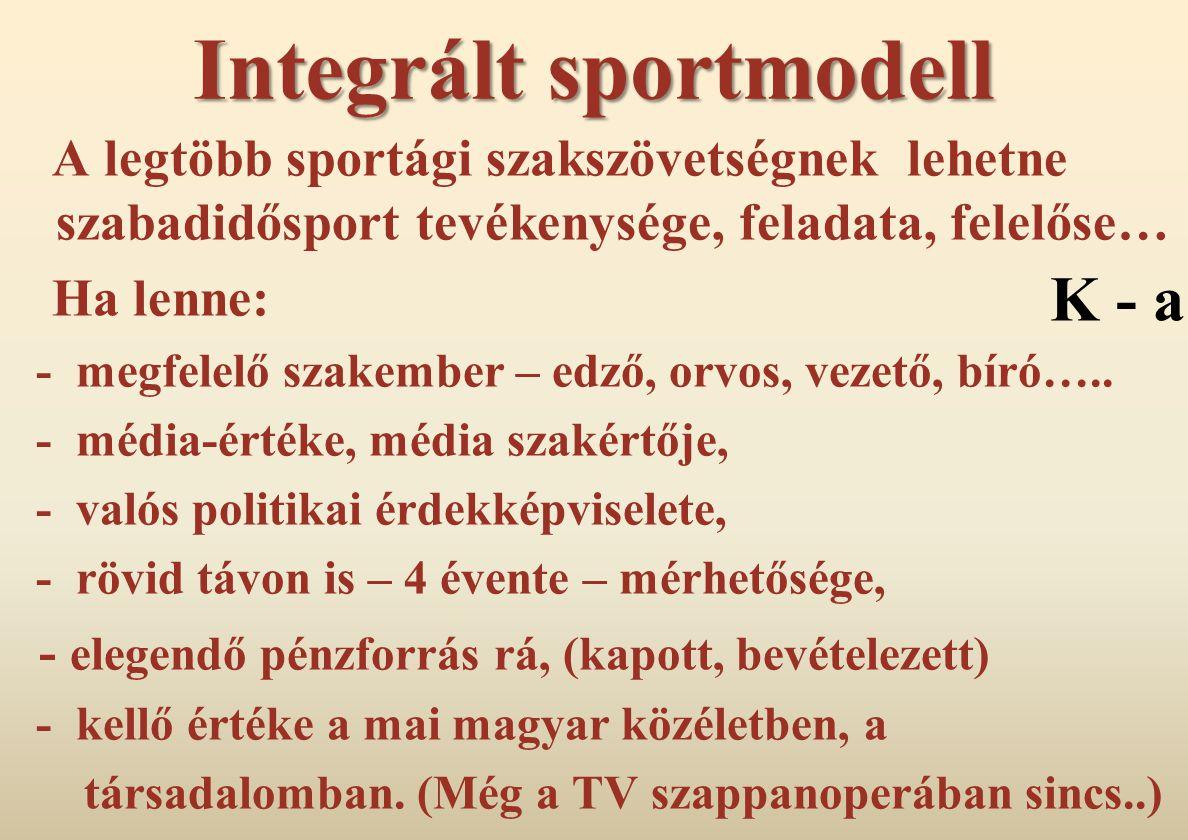 Integrált sportmodell A legtöbb sportági szakszövetségnek lehetne szabadidősport tevékenysége, feladata, felelőse… Ha lenne: - megfelelő szakember – e