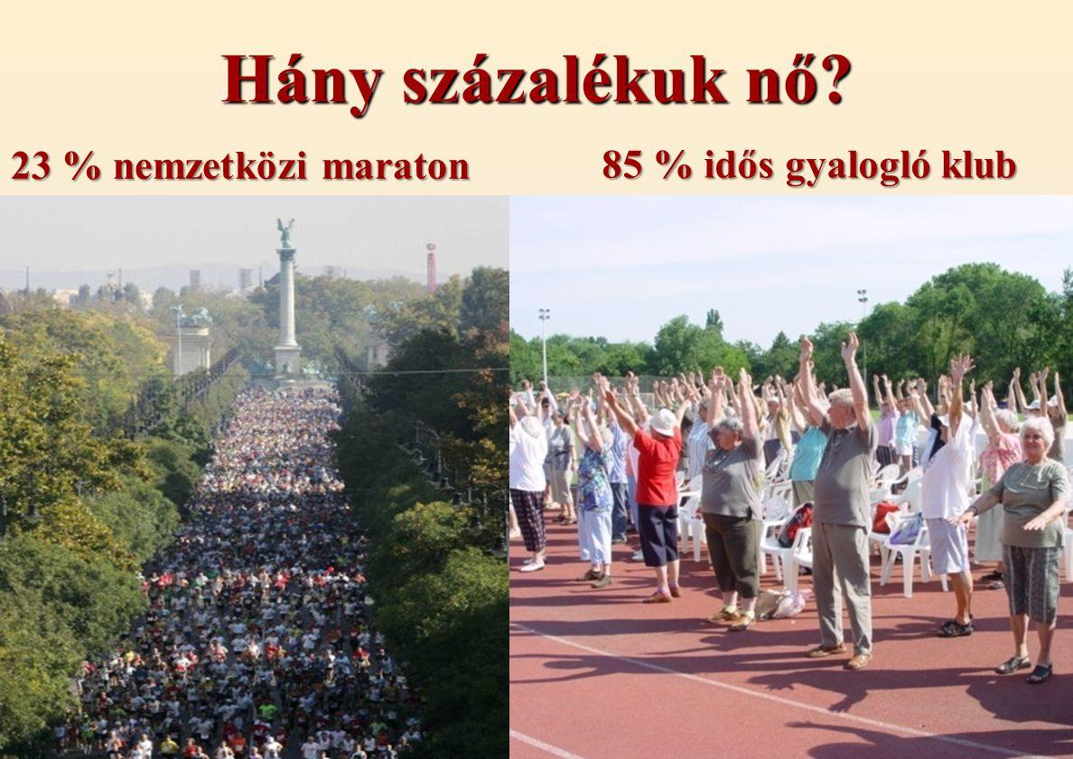 Hány százalékuk nő? 23 % nemzetközi maraton 85 % idős gyalogló klub