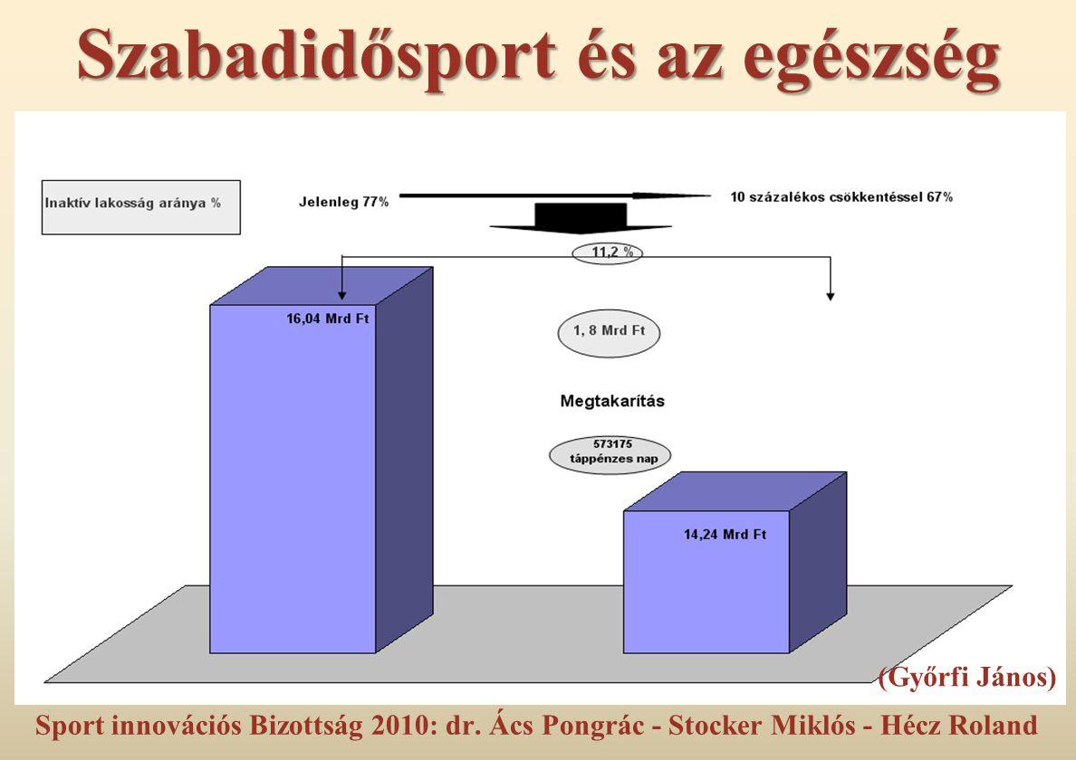 Szabadidősport és az egészség Sport innovációs Bizottság 2010: dr. Ács Pongrác - Stocker Miklós - Hécz Roland (Győrfi János)