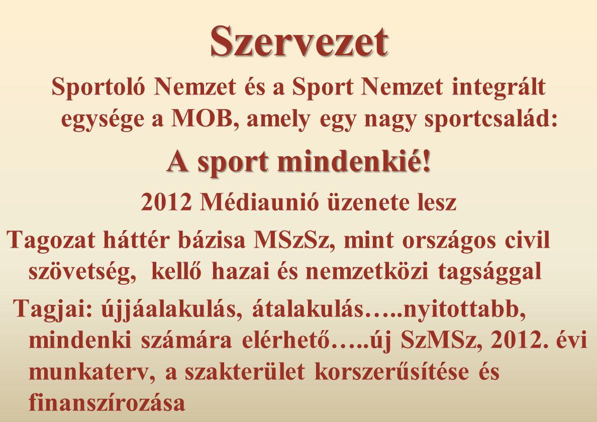 Szervezet Sportoló Nemzet és a Sport Nemzet integrált egysége a MOB, amely egy nagy sportcsalád: A sport mindenkié! 2012 Médiaunió üzenete lesz Tagoza