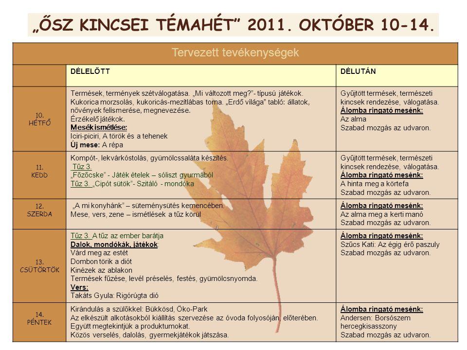 """Október 10.hétfő """"Erdő világa tabló: állatok, növények felismerése, megnevezése."""