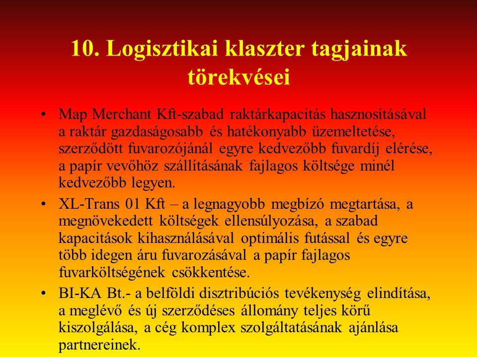 10. Logisztikai klaszter tagjainak törekvései •Map Merchant Kft-szabad raktárkapacitás hasznosításával a raktár gazdaságosabb és hatékonyabb üzemeltet