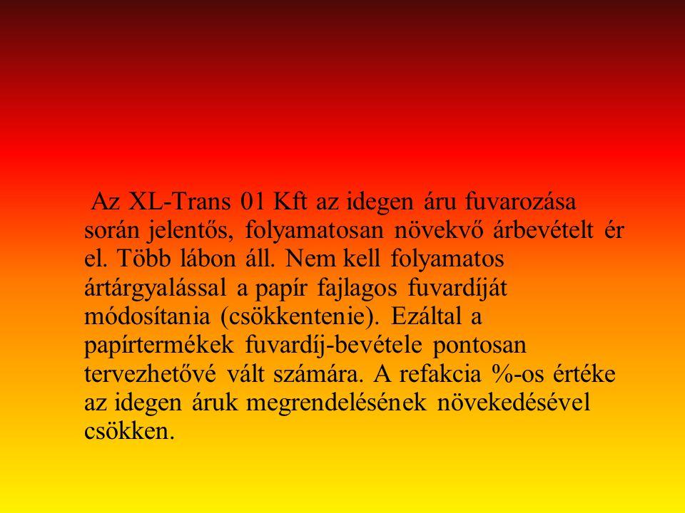 Az XL-Trans 01 Kft az idegen áru fuvarozása során jelentős, folyamatosan növekvő árbevételt ér el.