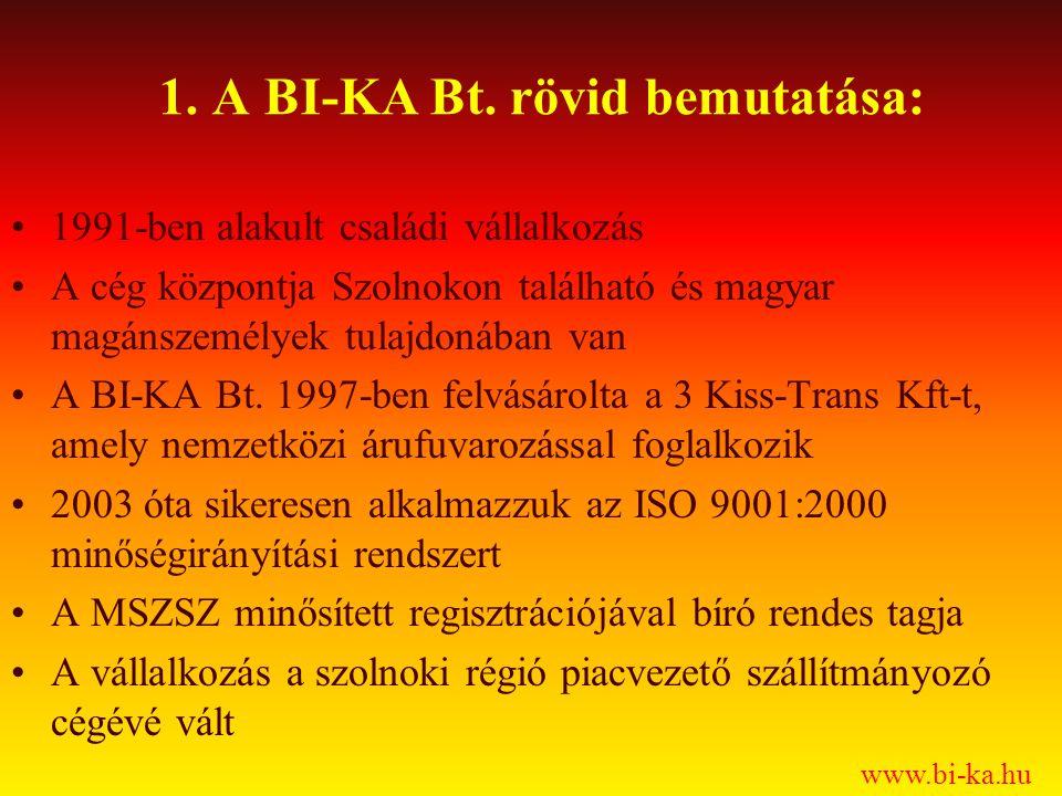 1. A BI-KA Bt. rövid bemutatása: •1991-ben alakult családi vállalkozás •A cég központja Szolnokon található és magyar magánszemélyek tulajdonában van