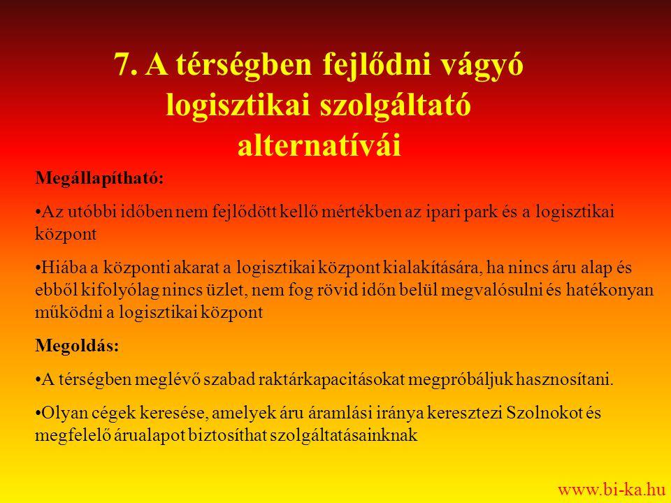 www.bi-ka.hu Megállapítható: •Az utóbbi időben nem fejlődött kellő mértékben az ipari park és a logisztikai központ •Hiába a központi akarat a logiszt