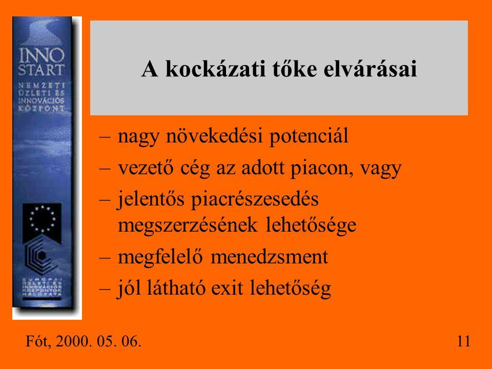 A kockázati tőke Fót, 2000. 05. 06. 10