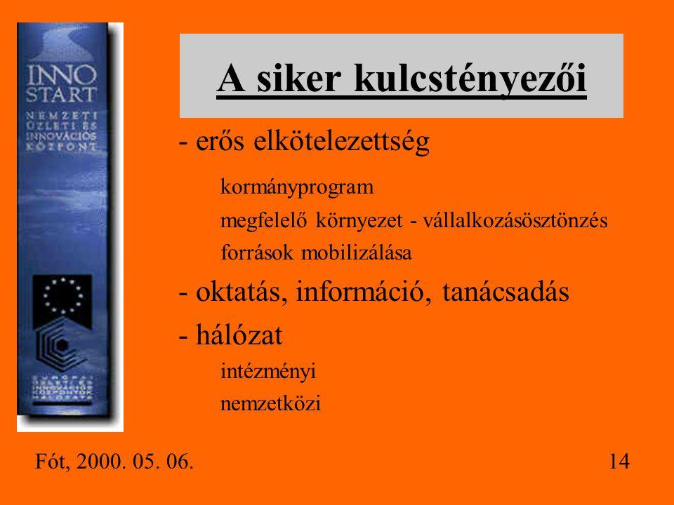 –EU, EBN hazai KKV, K + F –GM, OM KKV, K + F általánosan: K + F innovációs projekt BIC vállalkozástőke INNOSTART - hídképző szervezet Fót, 2000. 05. 0