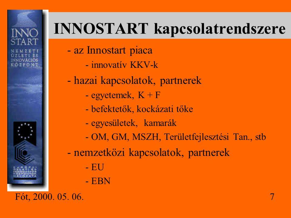 INNOSTART kapcsolatrendszere - az Innostart piaca - innovatív KKV-k - hazai kapcsolatok, partnerek - egyetemek, K + F - befektetők, kockázati tőke - egyesületek, kamarák - OM, GM, MSZH, Területfejlesztési Tan., stb - nemzetközi kapcsolatok, partnerek - EU - EBN Fót, 2000.