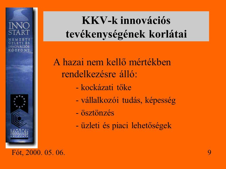 KKV-k innovációs tevékenységének korlátai A hazai nem kellő mértékben rendelkezésre álló: - kockázati tőke - vállalkozói tudás, képesség - ösztönzés - üzleti és piaci lehetőségek Fót, 2000.