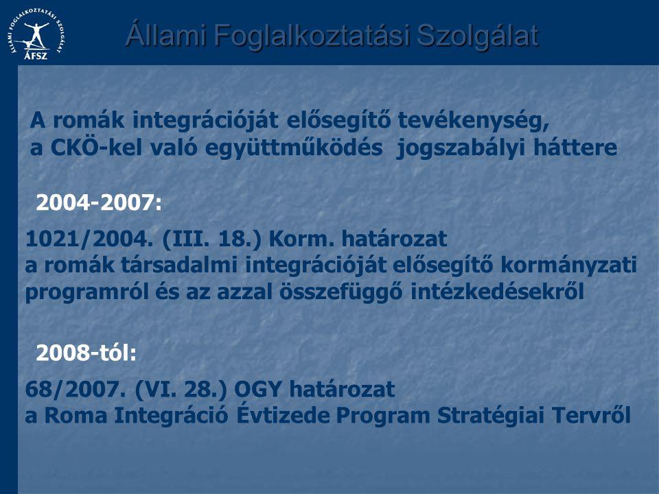Állami Foglalkoztatási Szolgálat 1021/2004. (III. 18.) Korm. határozat a romák társadalmi integrációját elősegítő kormányzati programról és az azzal ö