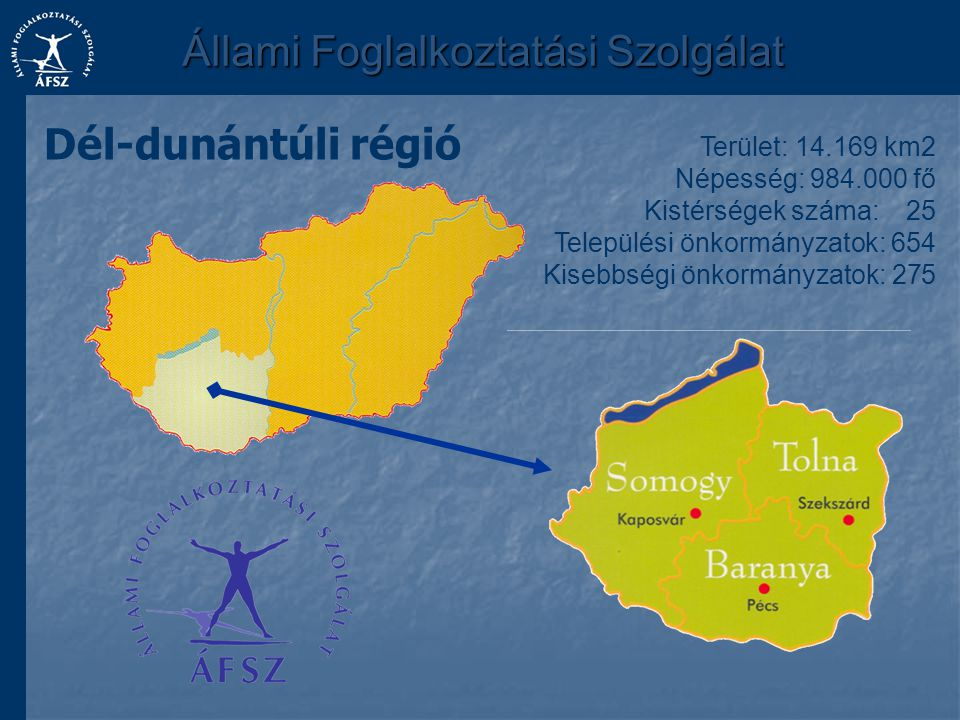 Állami Foglalkoztatási Szolgálat Dél-dunántúli régió Terület: 14.169 km2 Népesség: 984.000 fő Kistérségek száma: 25 Települési önkormányzatok: 654 Kis