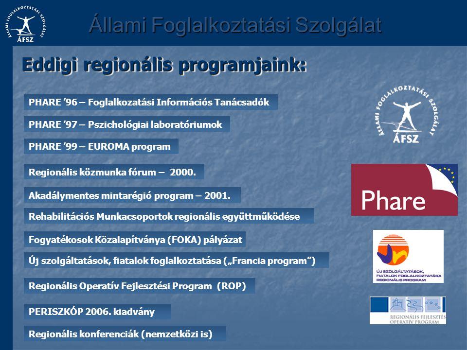 Állami Foglalkoztatási Szolgálat Eddigi regionális programjaink: PHARE '96 – Foglalkozatási Információs Tanácsadók PHARE '97 – Pszichológiai laboratór