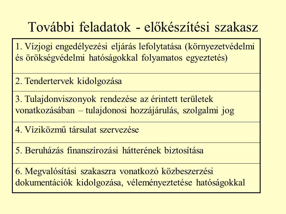 További feladatok - előkészítési szakasz 2.7. Üzemeltető kiválasztása 8.