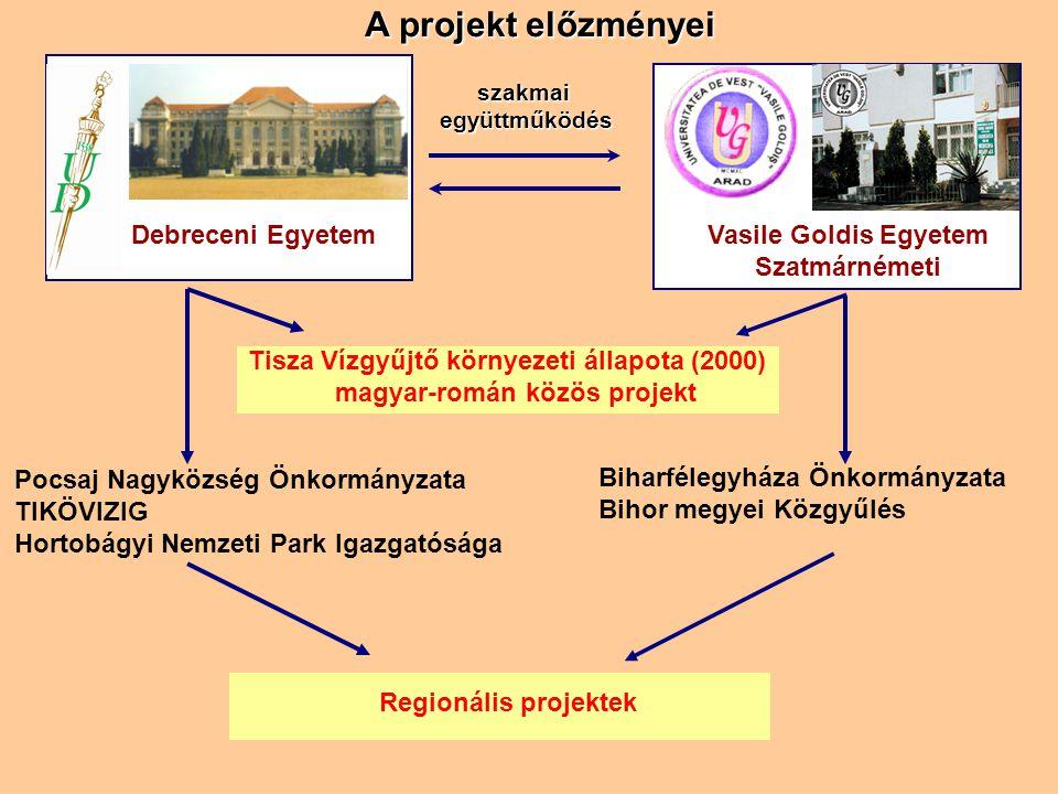 A projekt célkitűzései I.