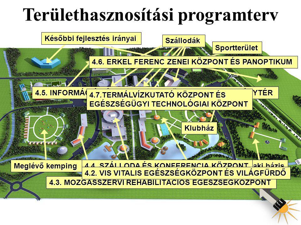 Területhasznosítási programterv Meglévő kemping Klubház Műszaki bázis 4.3.