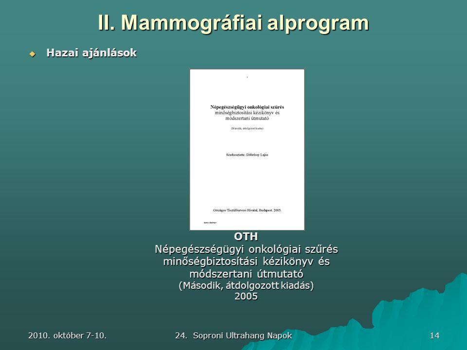 2010. október 7-10. 24. Soproni Ultrahang Napok 14 II. Mammográfiai alprogram OTH Népegészségügyi onkológiai szűrés minőségbiztosítási kézikönyv és mó