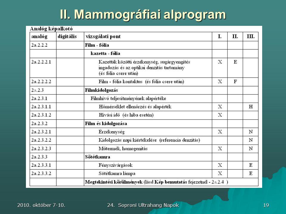 2010. október 7-10. 24. Soproni Ultrahang Napok 19 II. Mammográfiai alprogram