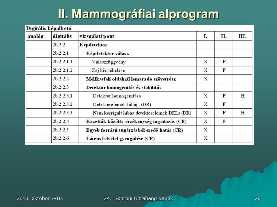 2010. október 7-10. 24. Soproni Ultrahang Napok 20 II. Mammográfiai alprogram