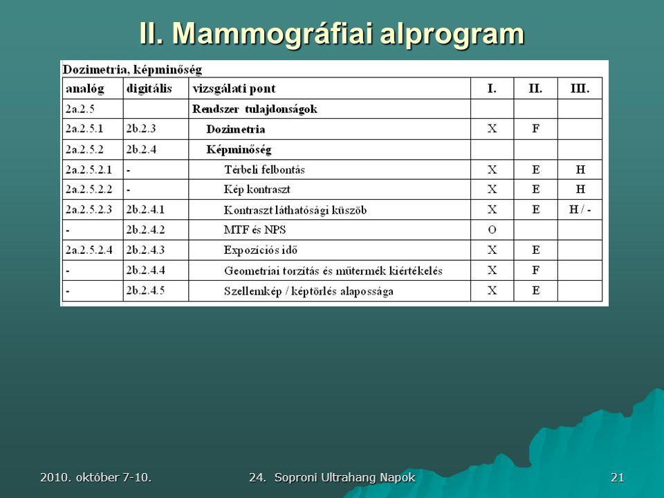 2010. október 7-10. 24. Soproni Ultrahang Napok 21 II. Mammográfiai alprogram