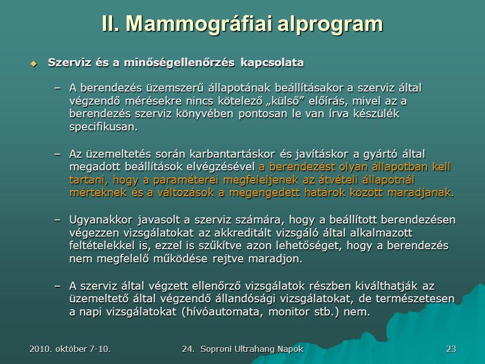 2010.október 7-10. 24. Soproni Ultrahang Napok 23 II.