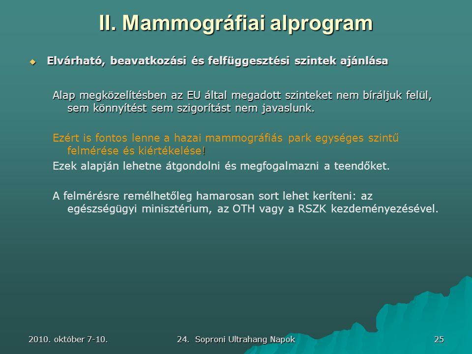 2010. október 7-10. 24. Soproni Ultrahang Napok 25 II. Mammográfiai alprogram  Elvárható, beavatkozási és felfüggesztési szintek ajánlása Alap megköz