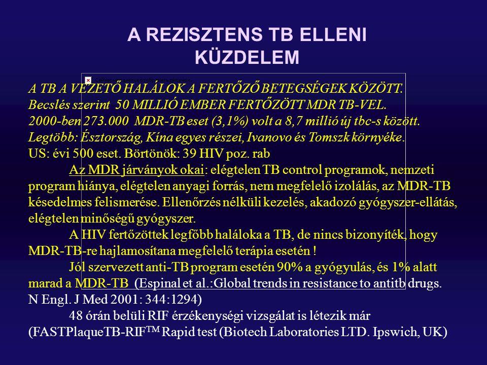 A REZISZTENS TB ELLENI KÜZDELEM A MDR törzsek terjedését elősegítő hibák: •a kezelés megkezdésekor nem végeznek gyógyszerérzékenységi vizsgálatot •az adekvát gyógyszeres kezelés megszakada •rezisztencia eredményeit nem követi az antitb terápia módosítása •nem ismerik fel kellő időben, hogy a beteg nem működik kellően együtt és nem térnek át ellenőrzött terápiára A kiemelt közegészségügyi probléma indokai •Az incidencia - különösen az ország egyes részein - jelentősen magasabb, mint Ny.