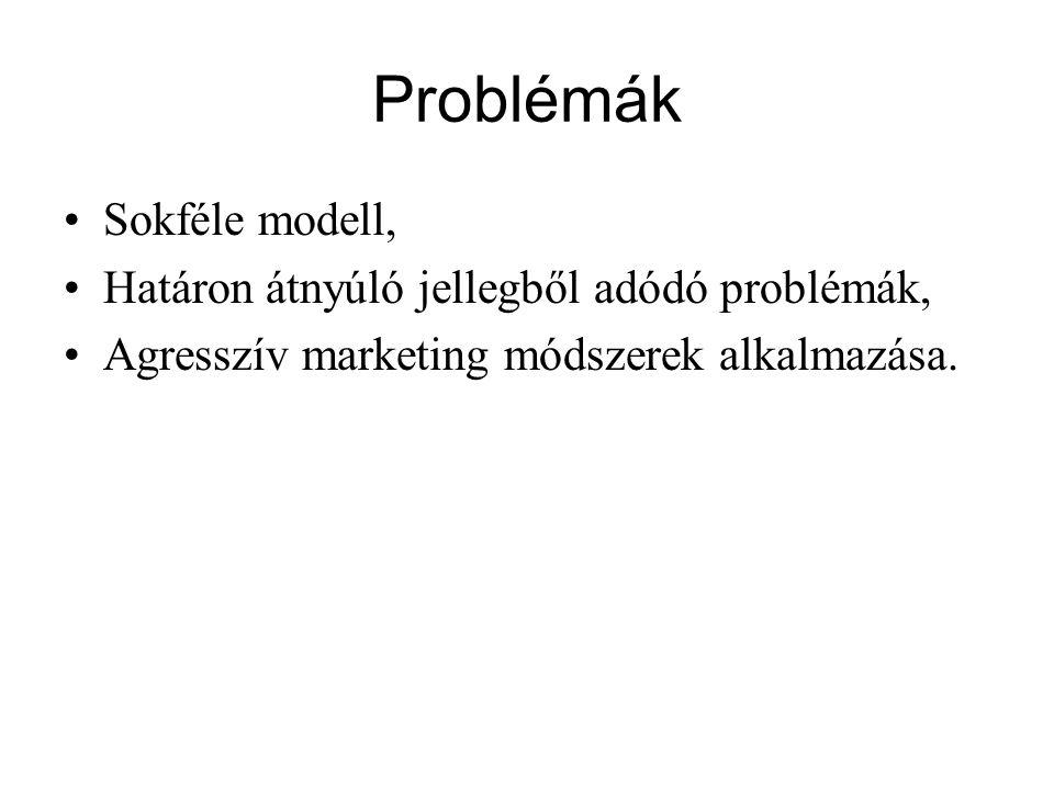 Problémák •Sokféle modell, •Határon átnyúló jellegből adódó problémák, •Agresszív marketing módszerek alkalmazása.