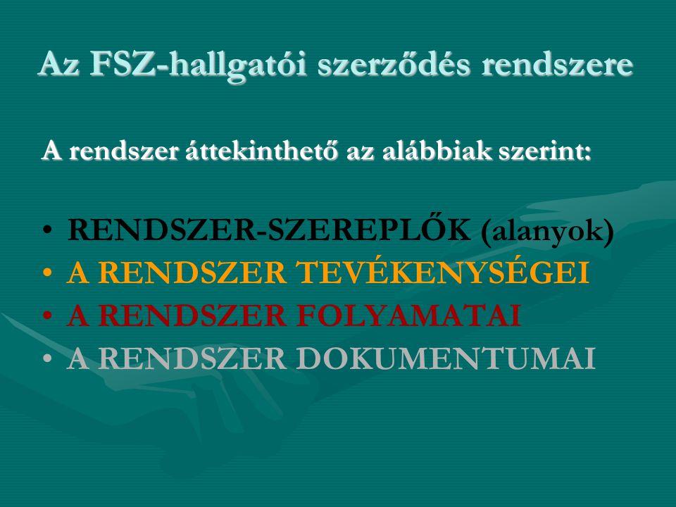 Az FSZ-hallgatói szerződés rendszere A rendszer áttekinthető az alábbiak szerint: • •RENDSZER-SZEREPLŐK (alanyok) • •A RENDSZER TEVÉKENYSÉGEI • •A RENDSZER FOLYAMATAI • •A RENDSZER DOKUMENTUMAI