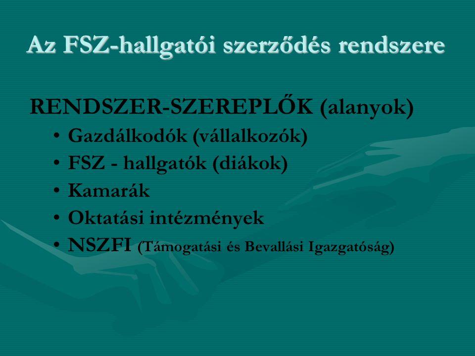 Az FSZ-hallgatói szerződés rendszere RENDSZER-SZEREPLŐK (alanyok) • •Gazdálkodók (vállalkozók) • •FSZ - hallgatók (diákok) • •Kamarák • •Oktatási intézmények • •NSZFI (Támogatási és Bevallási Igazgatóság)