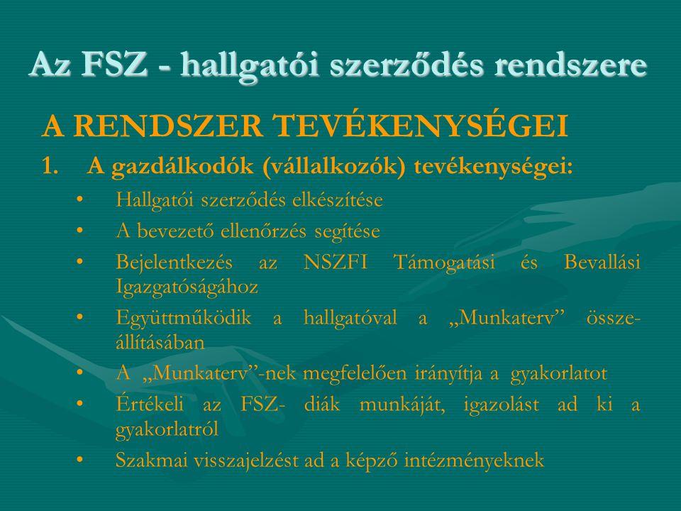 Az FSZ - hallgatói szerződés rendszere A RENDSZER TEVÉKENYSÉGEI 1. 1.A gazdálkodók (vállalkozók) tevékenységei: • •Hallgatói szerződés elkészítése • •