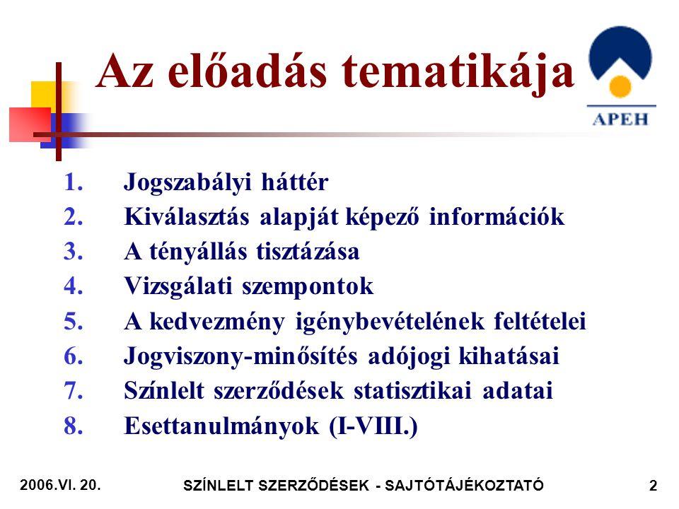 2006.VI.20. SZÍNLELT SZERZŐDÉSEK - SAJTÓTÁJÉKOZTATÓ23 A revízió vizsgálta a Gyógyszergyártó rt.