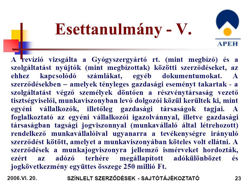 2006.VI. 20. SZÍNLELT SZERZŐDÉSEK - SAJTÓTÁJÉKOZTATÓ23 A revízió vizsgálta a Gyógyszergyártó rt.