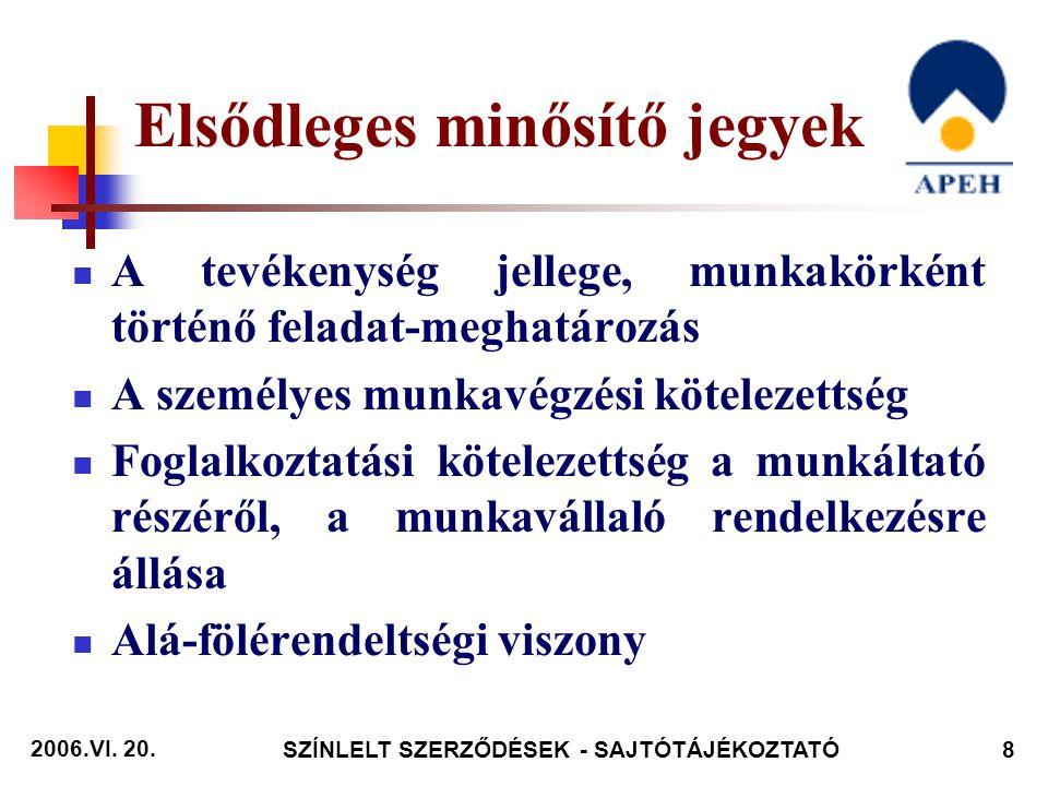 2006.VI.20. SZÍNLELT SZERZŐDÉSEK - SAJTÓTÁJÉKOZTATÓ19 Esettanulmány - I.
