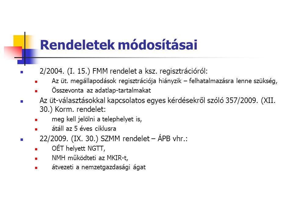 Rendeletek módosításai  2/2004. (I. 15.) FMM rendelet a ksz. regisztrációról:  Az üt. megállapodások regisztrációja hiányzik – felhatalmazásra lenne