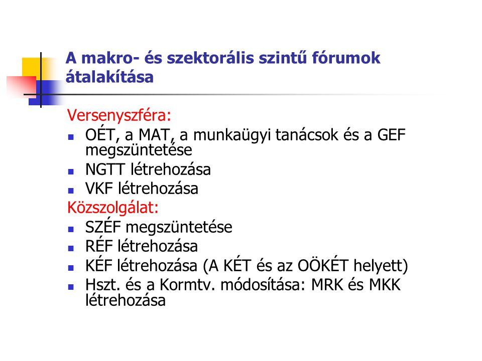 A makro- és szektorális szintű fórumok átalakítása Versenyszféra:  OÉT, a MAT, a munkaügyi tanácsok és a GEF megszüntetése  NGTT létrehozása  VKF l