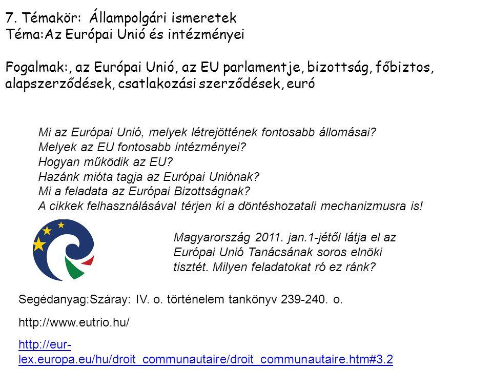 7. Témakör: Állampolgári ismeretek Téma:Az Európai Unió és intézményei Fogalmak:, az Európai Unió, az EU parlamentje, bizottság, főbiztos, alapszerződ