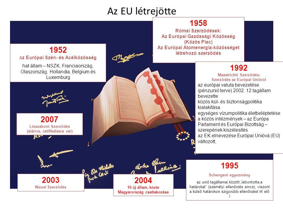 Az EU létrejötte 1952 A z Európai Szén- és Acélközösség hat állam – NSZK, Franciaország, Olaszország, Hollandia, Belgium és Luxemburg 1958 Római Szerződések: Az Európai Gazdasági Közösség (Közös Piac) Az Európai Atomenergia-közösséget létrehozó szerződés 1992 Maastrichti Szerződés: Szerződés az Európai Unióról az európai valuta bevezetése (pénzunió terve) 2002.