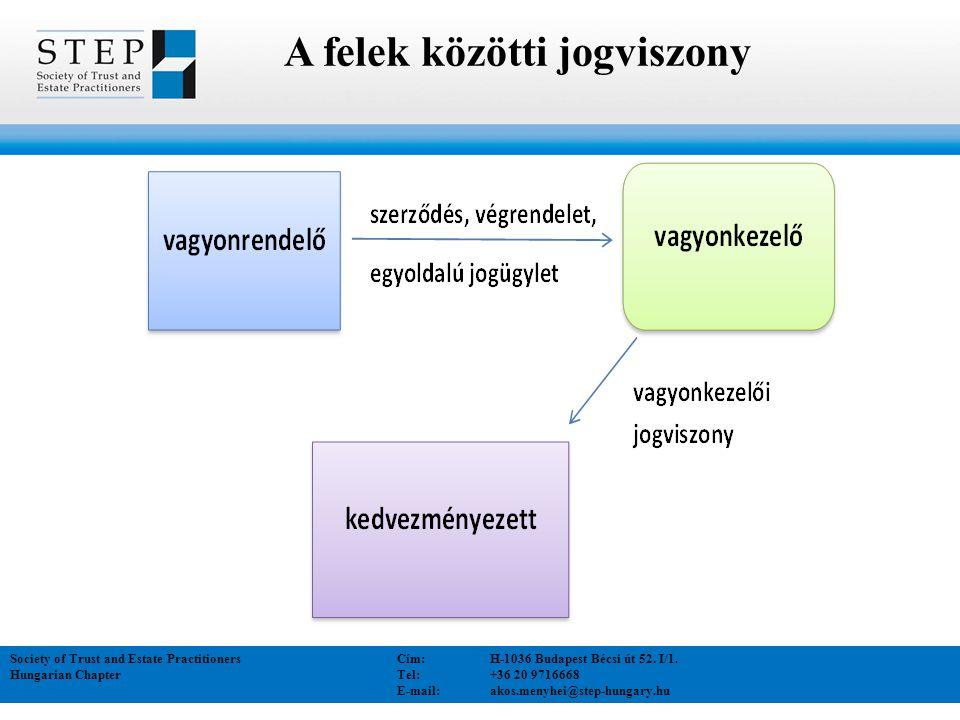 A felek közötti jogviszony Society of Trust and Estate Practitioners Cím:H-1036 Budapest Bécsi út 52. I/1. Hungarian Chapter Tel:+36 20 9716668 E-mail
