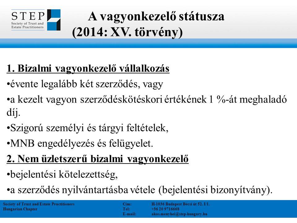 Tulajdonjogi aspektus: kezelt vagyon – társasági vagyon Society of Trust and Estate Practitioners Cím:H-1036 Budapest Bécsi út 52.