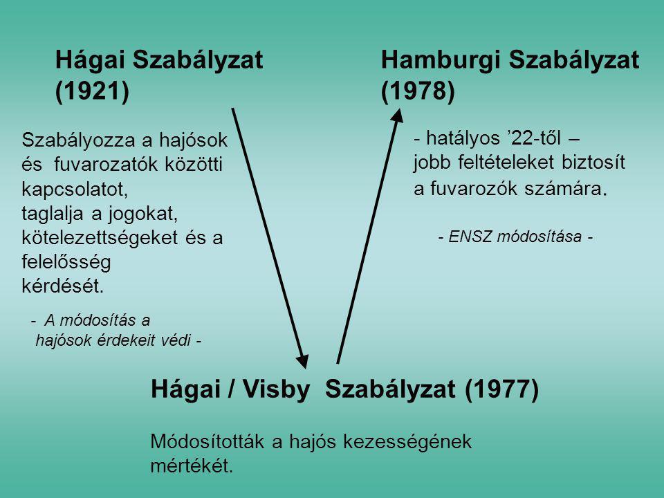Hágai Szabályzat (1921) Szabályozza a hajósok és fuvarozatók közötti kapcsolatot, taglalja a jogokat, kötelezettségeket és a felelősség kérdését. Hamb