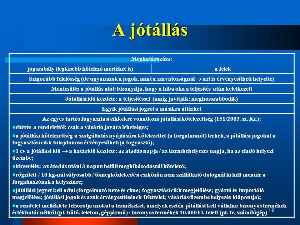 16 A jótállás Meghatározása: jogszabály (legkisebb kötelező mértéket is)a felek Szigorúbb felelősség (de ugyanazok a jogok, mint a szavatosságnál  az
