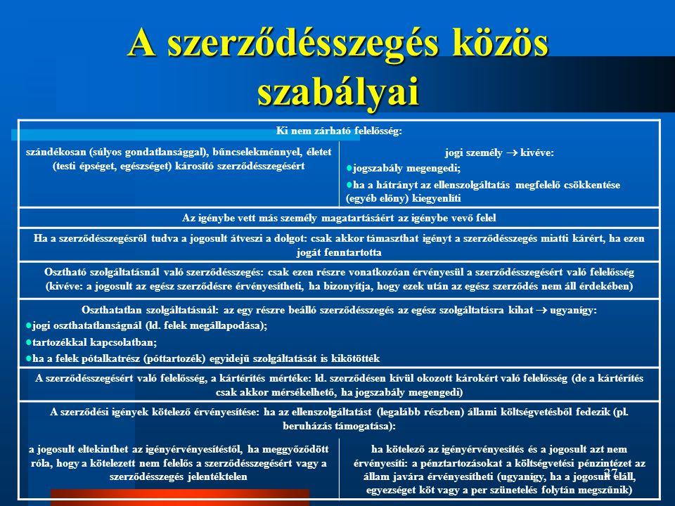 27 A szerződésszegés közös szabályai Ki nem zárható felelősség: szándékosan (súlyos gondatlansággal), bűncselekménnyel, életet (testi épséget, egészséget) károsító szerződésszegésért jogi személy  kivéve:  jogszabály megengedi;  ha a hátrányt az ellenszolgáltatás megfelelő csökkentése (egyéb előny) kiegyenlíti Az igénybe vett más személy magatartásáért az igénybe vevő felel Ha a szerződésszegésről tudva a jogosult átveszi a dolgot: csak akkor támaszthat igényt a szerződésszegés miatti kárért, ha ezen jogát fenntartotta Osztható szolgáltatásnál való szerződésszegés: csak ezen részre vonatkozóan érvényesül a szerződésszegésért való felelősség (kivéve: a jogosult az egész szerződésre érvényesítheti, ha bizonyítja, hogy ezek után az egész szerződés nem áll érdekében) Oszthatatlan szolgáltatásnál: az egy részre beálló szerződésszegés az egész szolgáltatásra kihat  ugyanígy:  jogi oszthatatlanságnál (ld.